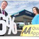 Topaz Quality Fuels Index 2016 reveals 96% of Irish motorists want to reduce their impact on the environment
