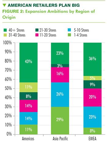American Retailers_350.jpg