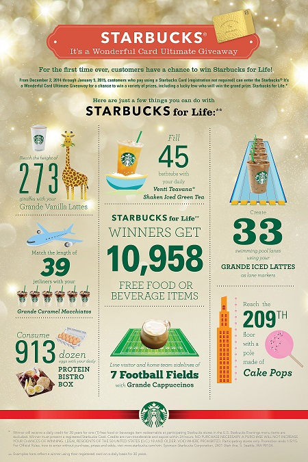 Starbucks customers who pay using a Starbucks Card or their Starbucks® mobile app this season have a chance to win one of 482,000 instant prizes