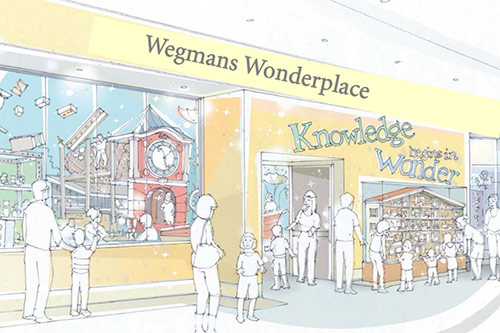 Wegmans supports the first exhibition designed for the learning needs of children 6 and under at the National Museum of American History