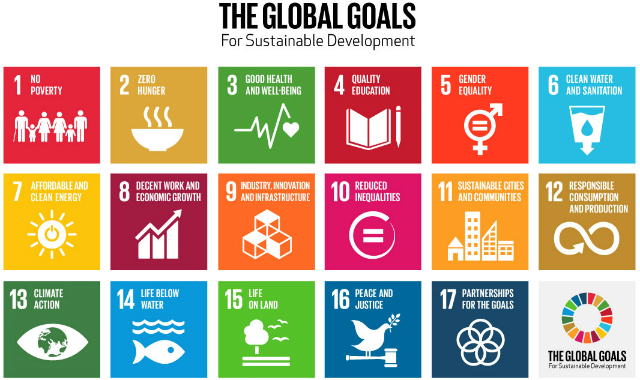 UN's 17 sustainable development goals and what Sainsbury's can do to get involved