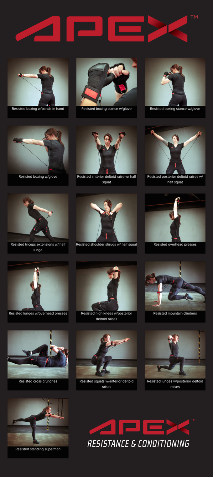 Some exercises illustrated with the BRS