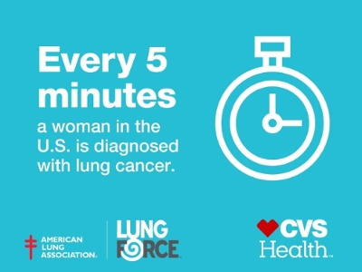CVS Health launched an in-store fundraising campaign to benefit the American Lung Association's LUNG FORCE initiative