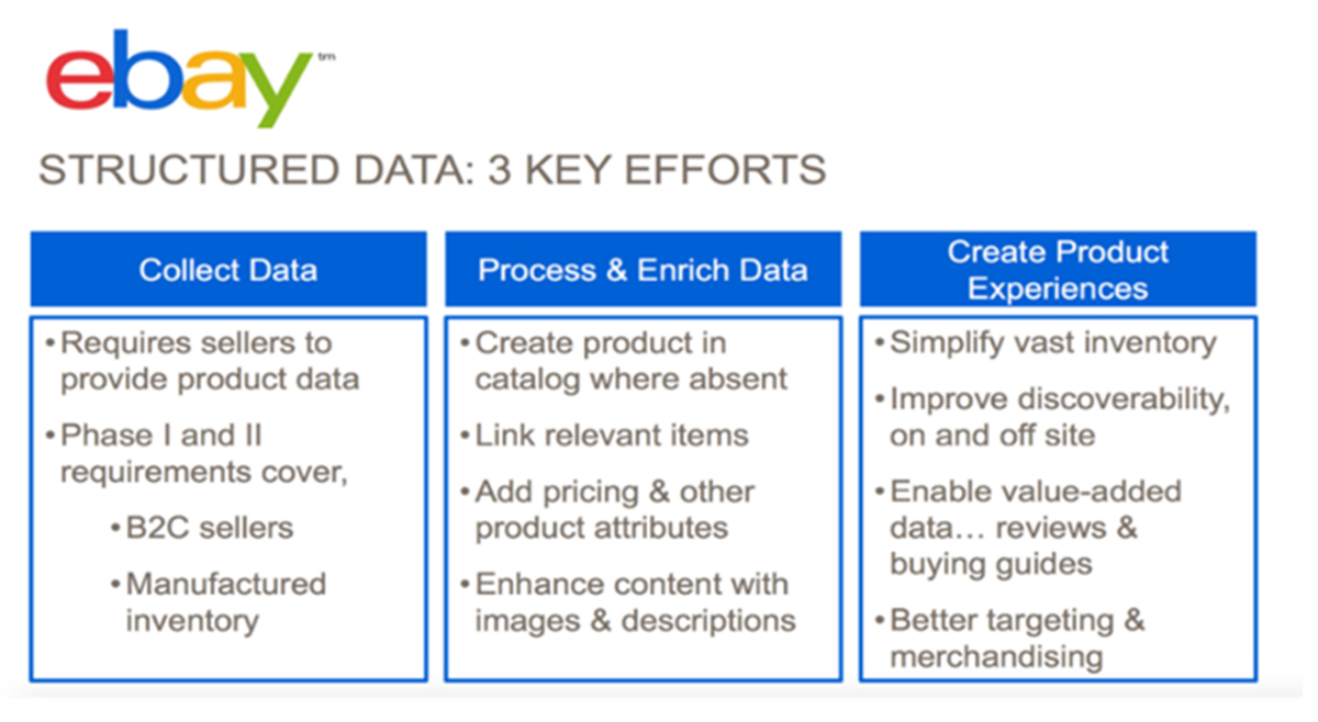 Epr Retail News Sweden Based Ai Machine Learning And Big Data Analytics Company Expertmaker Acquired By Ebay