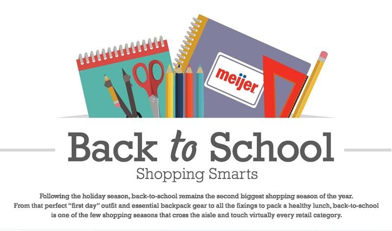 Meijer's top-selling items this back-to-school season